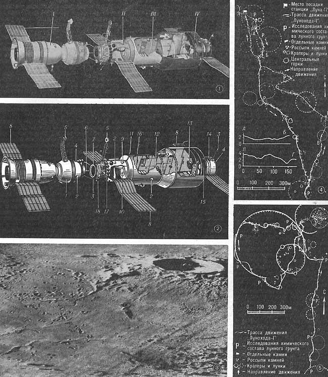 Схема орбитальной станции «