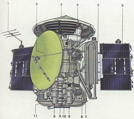 ЭКР 2102К-Ф - portkkmru