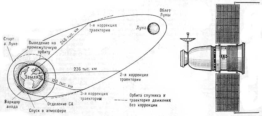 http://epizodsspace.narod.ru/e2/foto-e2/z6.jpg